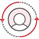Roles & Organization
